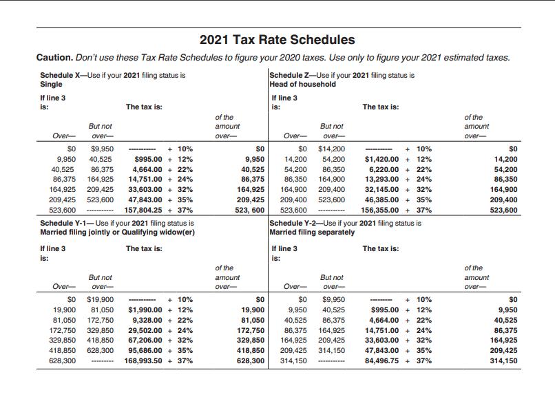 podatek dochodowy usa
